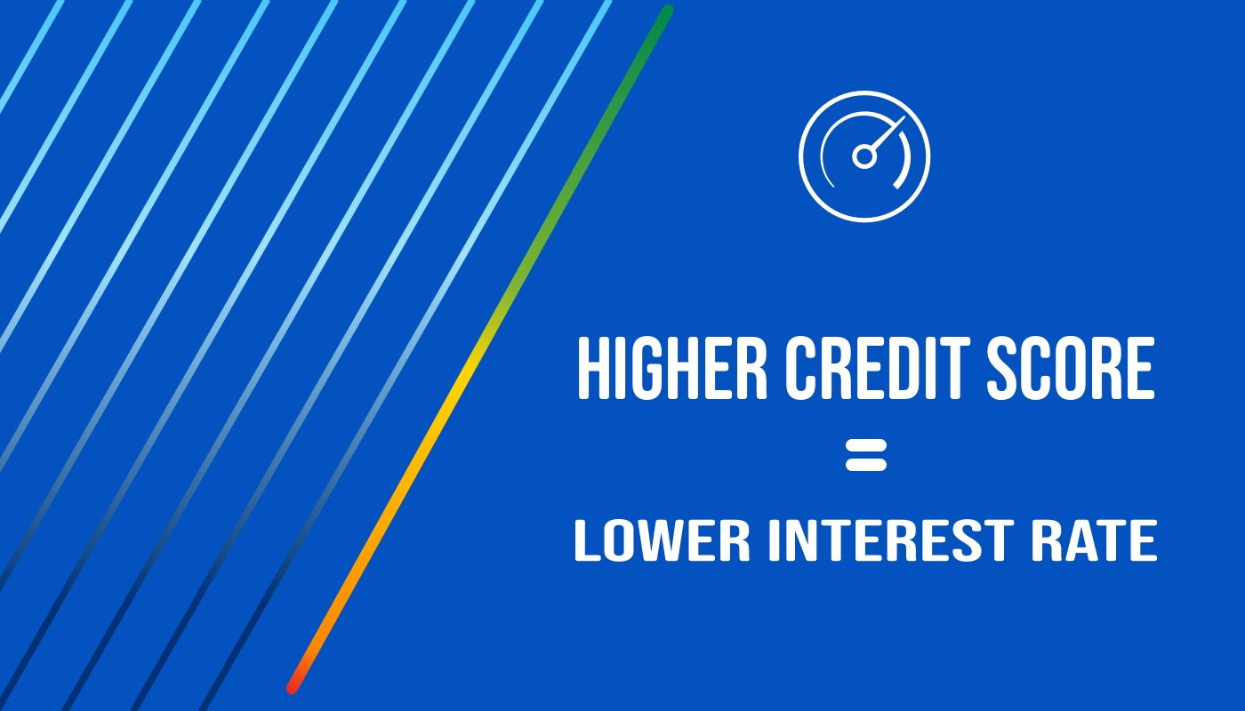 Higher Credit Score = Lower Interest Rate